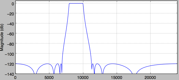 dfilter_graph2.png